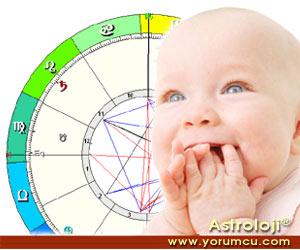 Bebeklerde Yükselen Burç Astroloji Rehberi